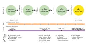 Chavis_Process_diagram_2014.05.22
